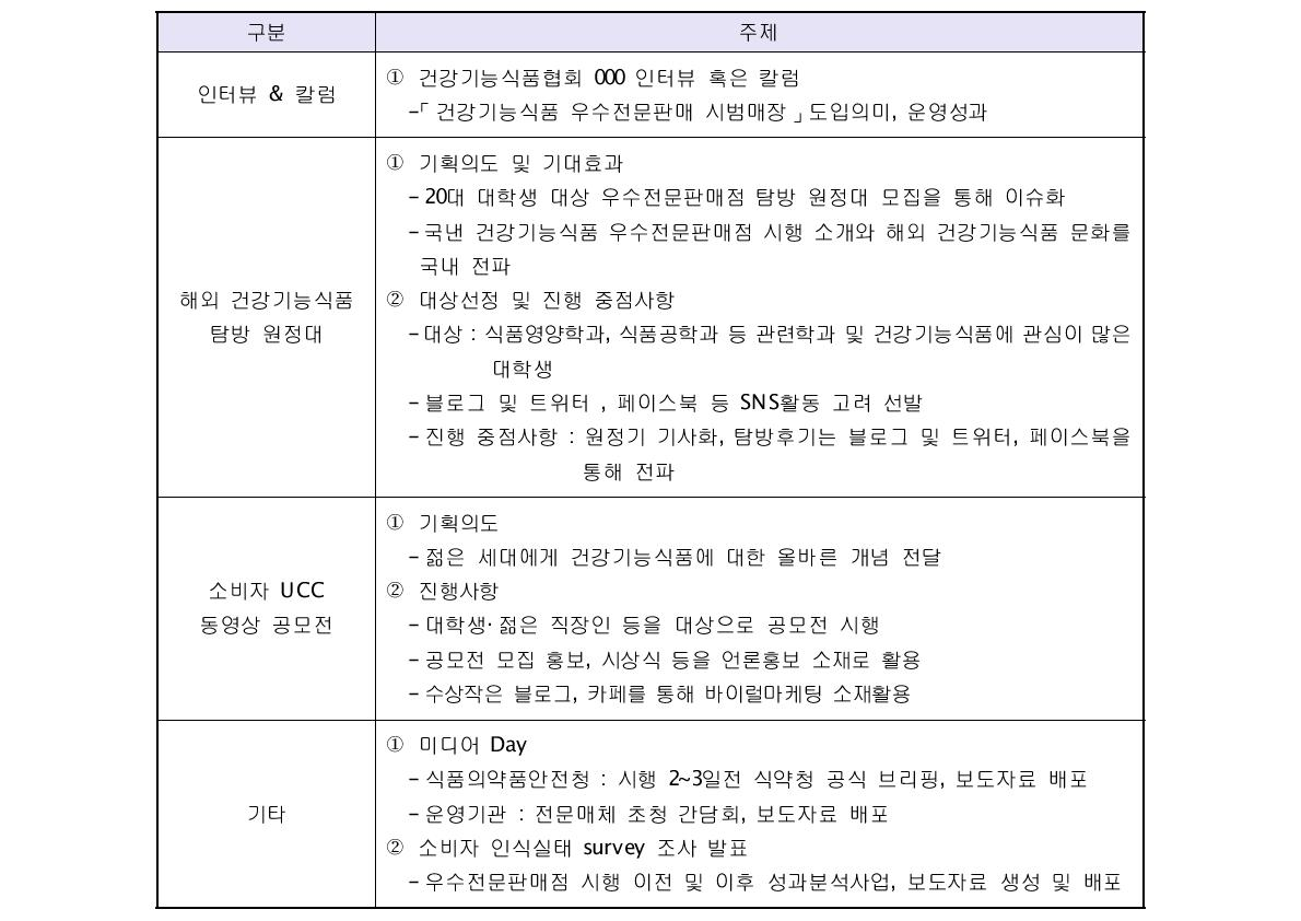3단계 홍보 프로그램