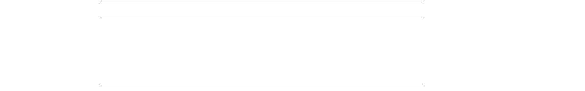 WHOQOL-BREF 채점표