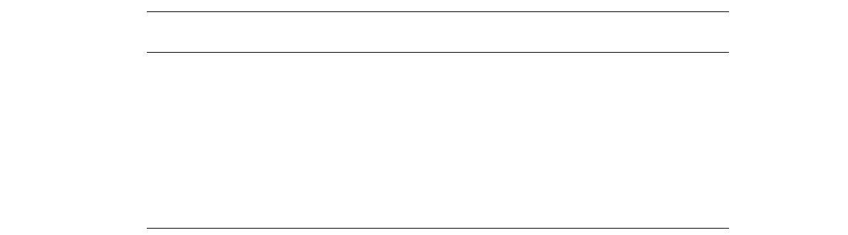 EQ-5D-3L, 5L 프로파일 분포