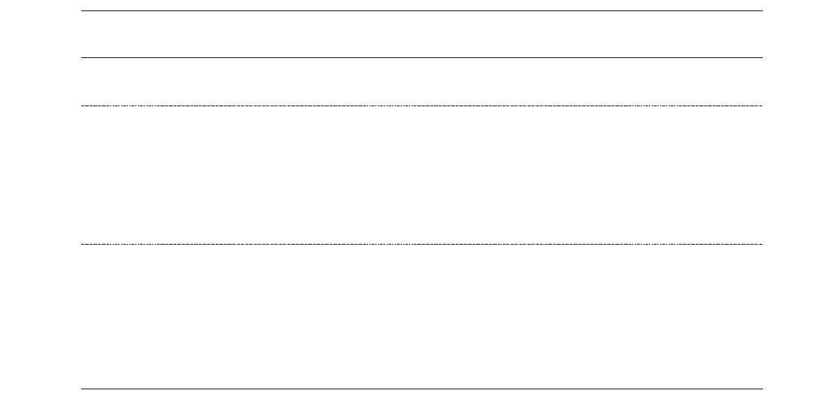 국민건강영양조사 제4기 2차년도(2008) 조사: EQ-5D-3L에서 문제호소 비율