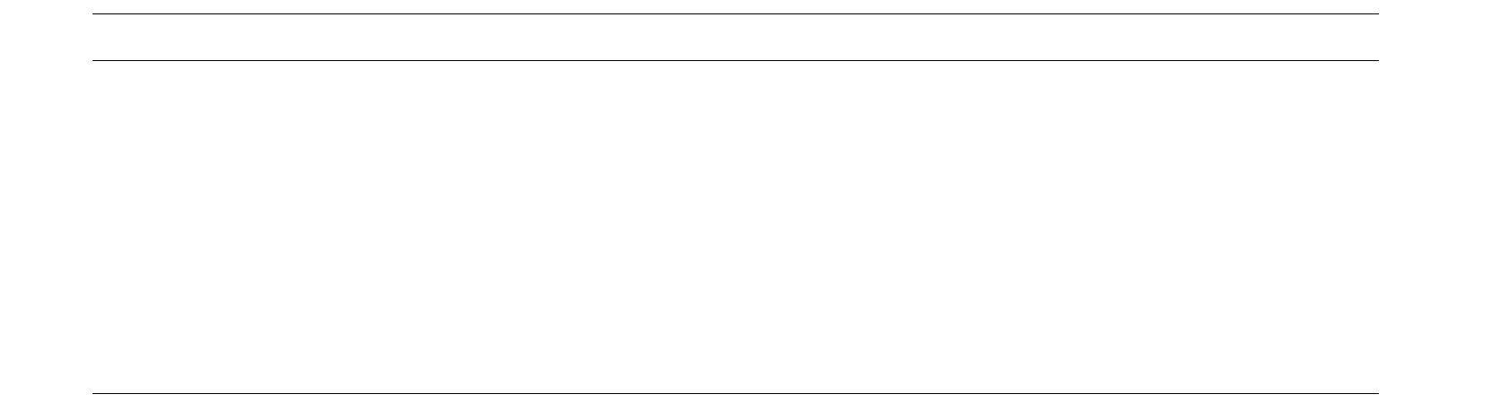 EQ-5D-3L, EQ-VAS, EQ-5D-3L index결과와 SF-36v2, SF-6D의 상관분석