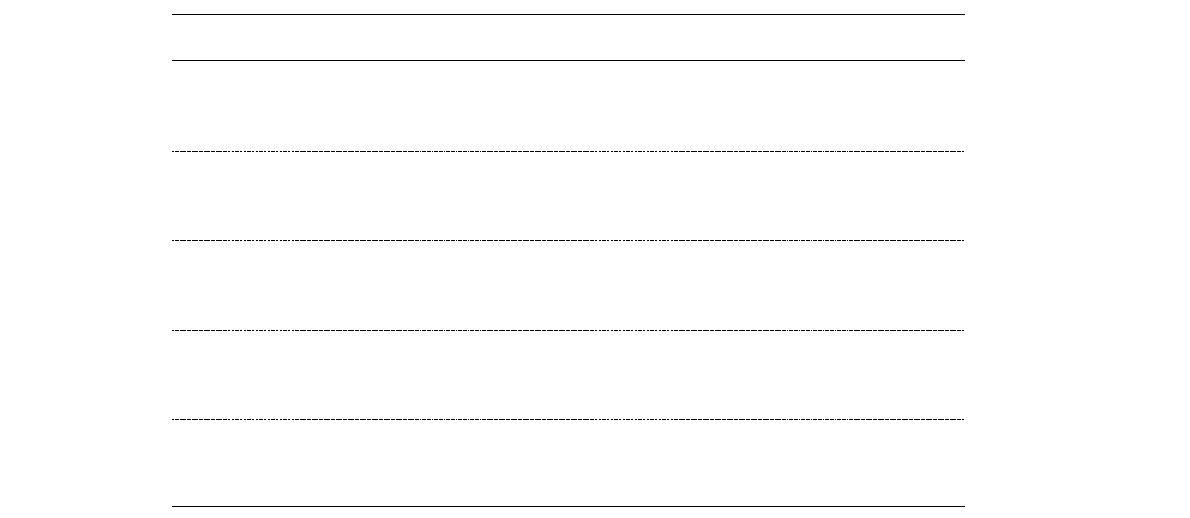 EQ-5D-3L 응답결과와 WHOQOL-BREF 평균점수와의 비교