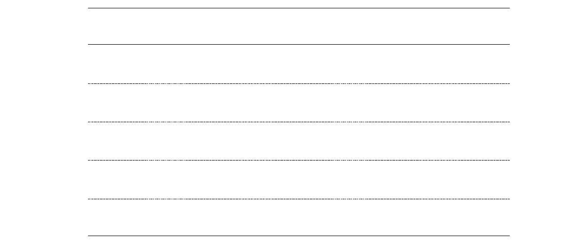 EQ-5D-5L 응답결과와 SF-36v2의 평균점수와의 비교