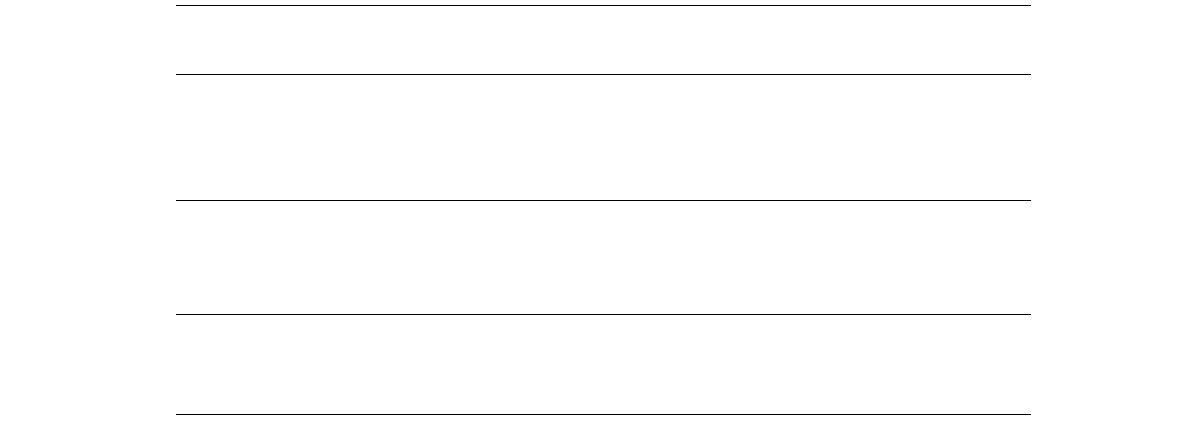 EQ-5D-3L, 5L, 제4기 국민건강영양조사 EQ-5D-3L의 Shannon index와 Evenness index