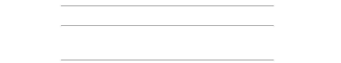 EQ-5D-3L에서 각 영역별로 수준 1로 응답한 빈도(%)의 국가별 비교
