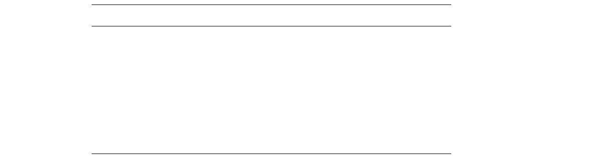 EQ-5D-3L과 5L에서 천장효과의 빈도(%)