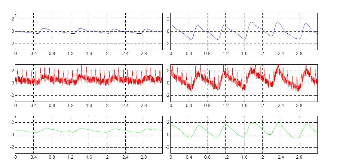 알고리즘 수행 결과(PPG)