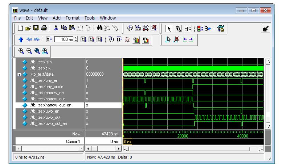 Multi-PHY 제어신호의 흐름