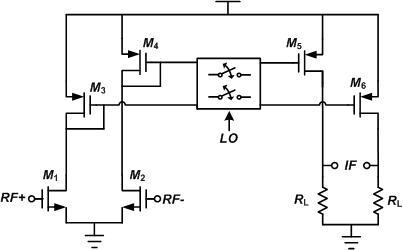 Current mirror mixer conceptual diagram