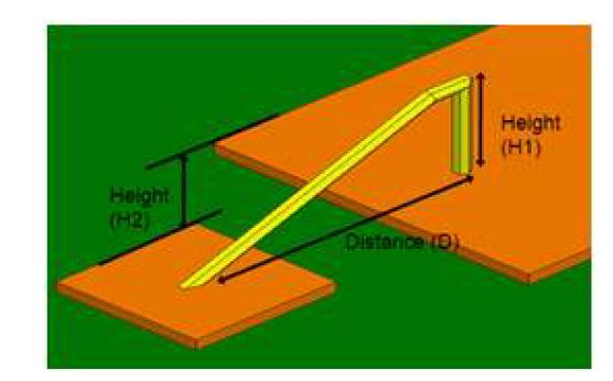 3D diagram of bond-wire antenna for 3-D simulation