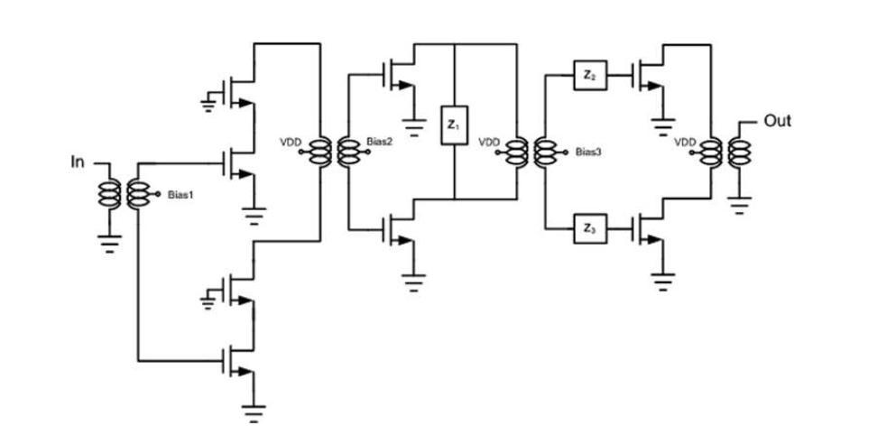 60GHz Power amplifier design