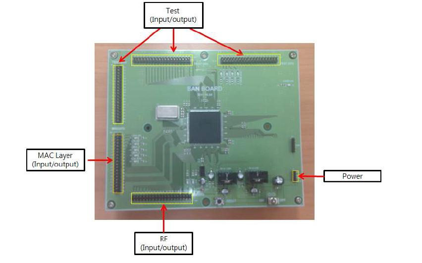 Test용 Chip board