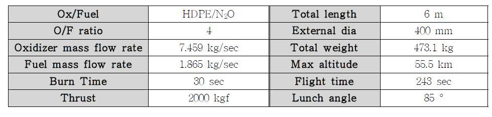 추력 2 ton 급 하이브리드 발사체 제원