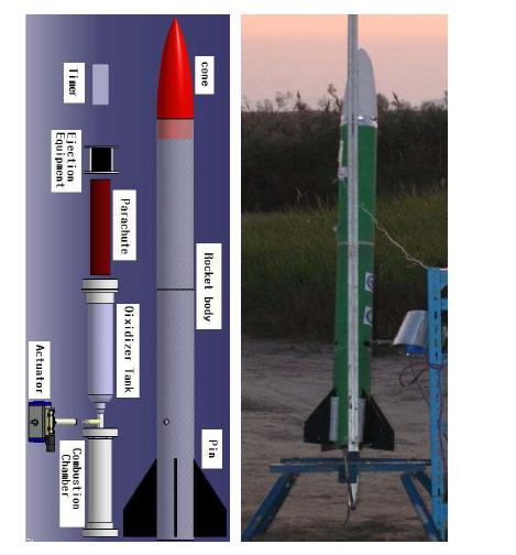 Design of Hybrid Rocket