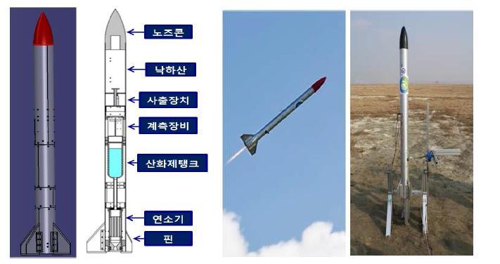 추력 50 kgf 급 하이브리드 발사체 구조 및 발사 사진 (L : 1차, R : 2차)