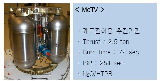 SpaceDev의 MoTV