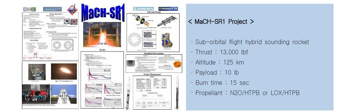 Colorado 대학의 MaCH-SR1 프로젝트
