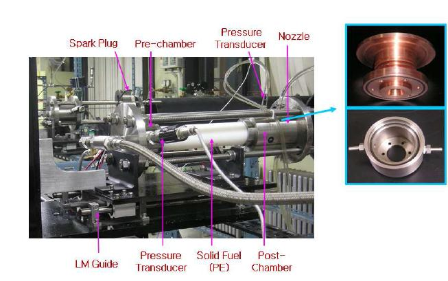 Combustor System