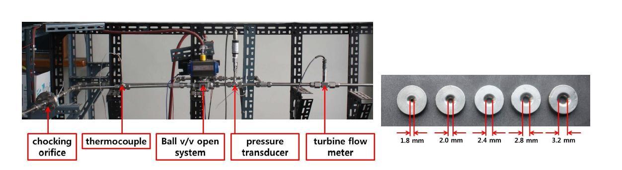 Oxidizer Supply System (L), Chocking-orifice (R)
