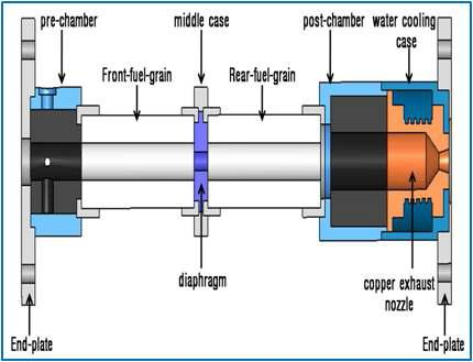 Sectional view of hybrid combustor (50 %)