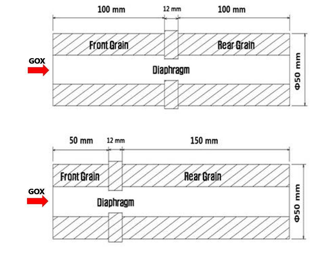 Configuration of Fuel Grain and Diaphragm Position