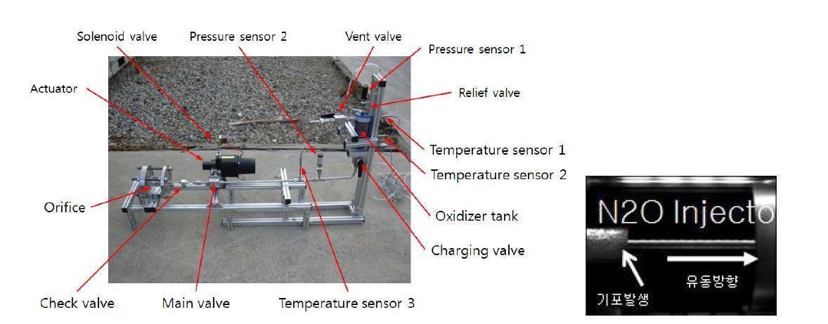 산화제 유출 실험 장치 (L), N2O 분무 가시화 사진 (R)