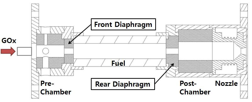 Schematic of the Hybrid Combustor