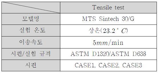인장시험조건(Specification of the tensile test)