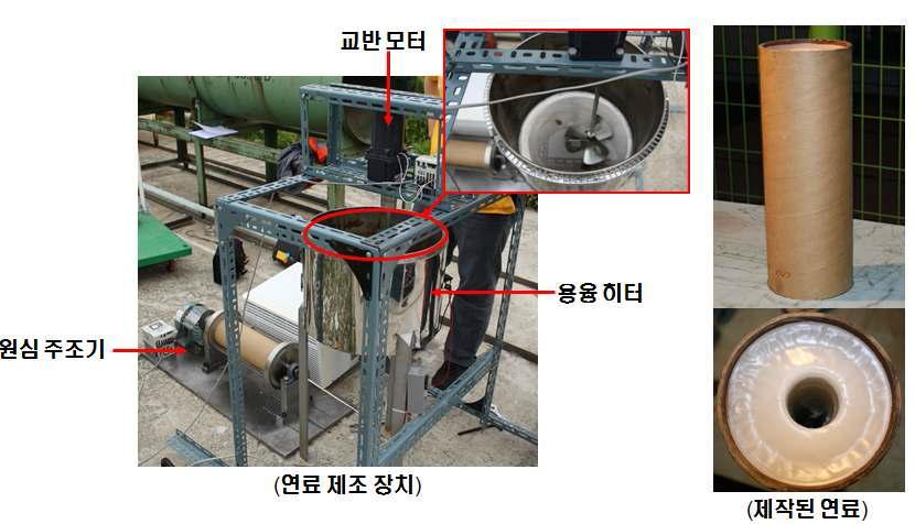 용융성 혼합 고체연료 및 제조 장치