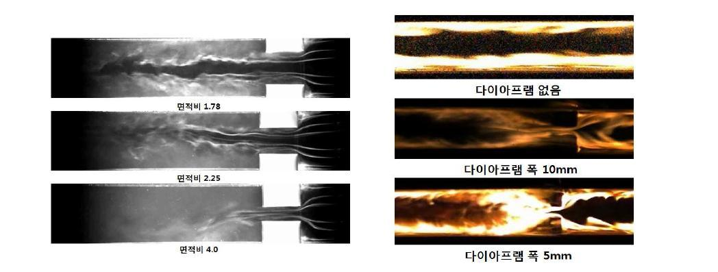Flow visualization (L), Flame visualization (R)