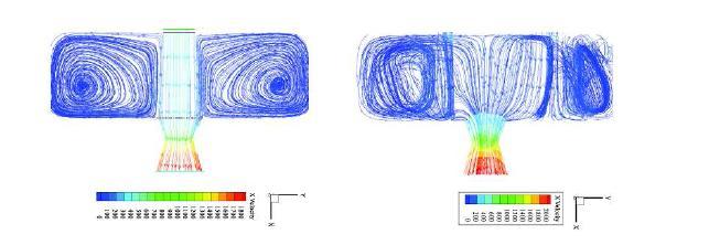Velocity vector field in the 1 port(L), 3 port(R) model