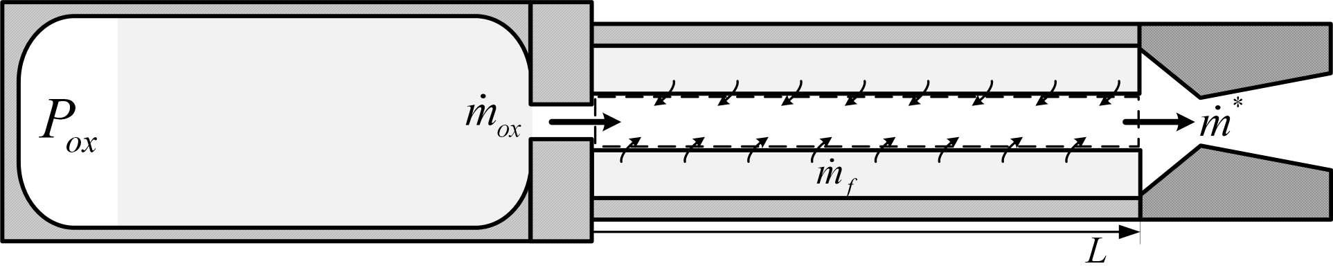 Blow-down 공급방식 하이브리드 로켓 모터 개략도