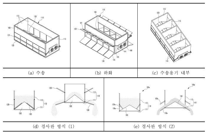 그림 3-34 호퍼형 일관수송용기 개념도 (1)