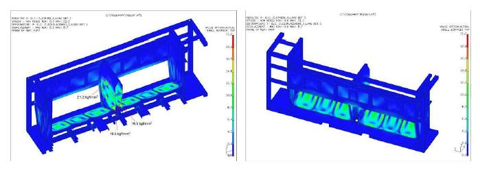 그림 3-44 호퍼형 일관수송용기의 응력분포 (Load case 2)