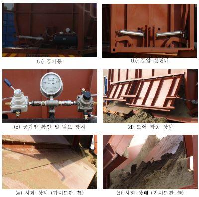 그림 3-55 호퍼형 일관수송용기 시제품 3차 기능시험