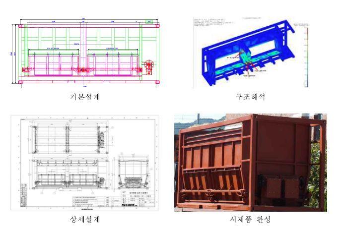 그림 4-2 성과지표 (시제품 제작)