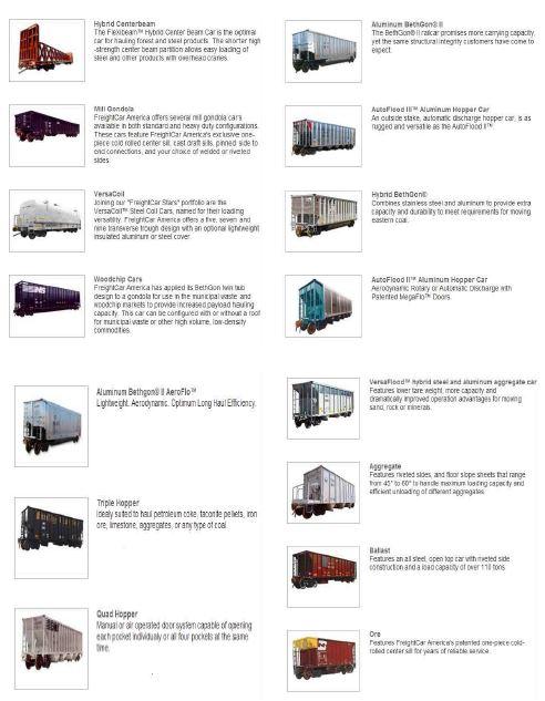그림 3-4 국외 상용화된 트레일러 및 컨테이너