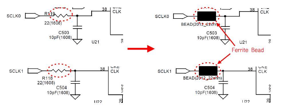 SDRAM 클럭 회로부 Ferrite Bead 적용