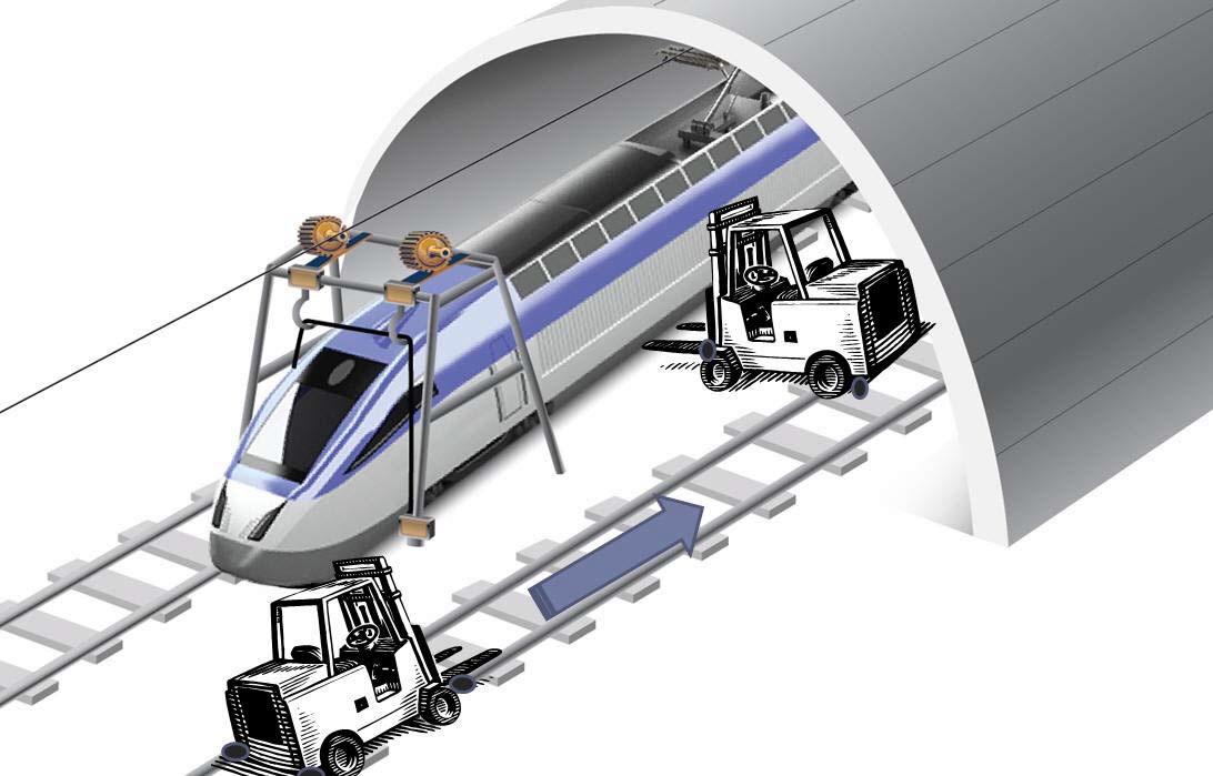 그림 98. 탈선차량의 복구장비 운영에 대한 개념도
