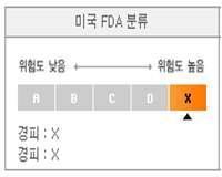 발생독성 물질 5-fluorouracil의 미국 FDA 분류