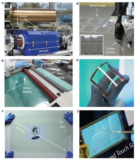 (성균관대+삼성전자,삼성테크윈) 그룹의 30인치 roll-to-roll 설비 및 그로부터 얻어진 그래핀 필름과 이를 부착한 터치패널
