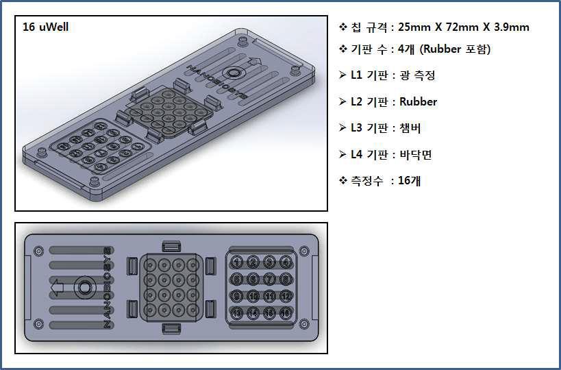 16 uWell 칩의 2차 설계