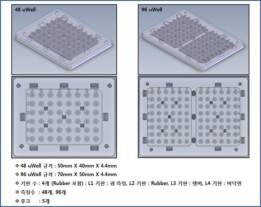 48 uWell 칩과 96 uWell 칩의 1차 설계
