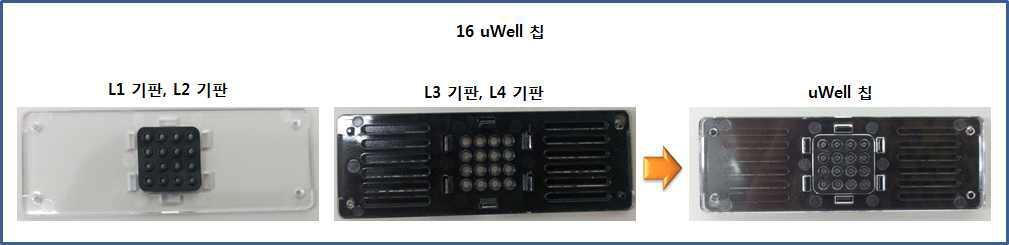 16 uWell 칩의 2차 제작품