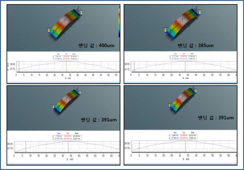 uWell 칩 밴딩 3D 사진