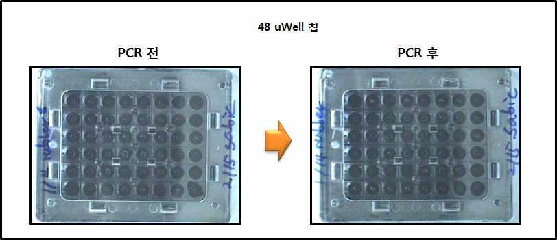 48 uWell 칩의 3차 내구성 결과