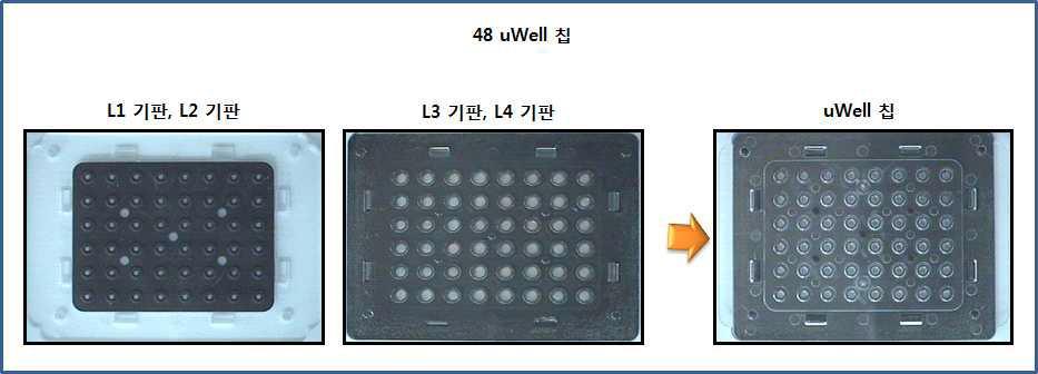 48 uWell 칩의 4차 제작품