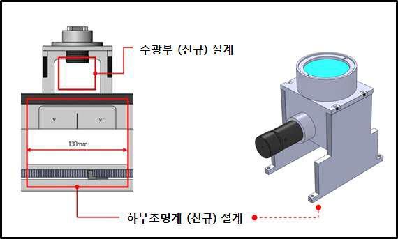 48 uWell 칩용 광학 모듈 설계