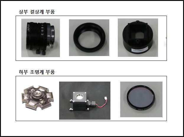 48 uWell 칩용 광학 모듈 부품
