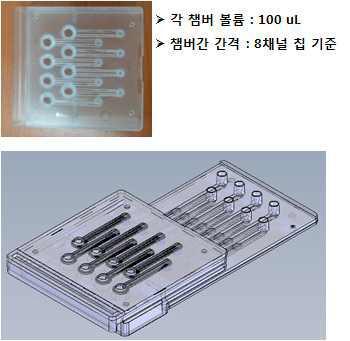 8채널 Output Cartridge 설계 및 제작